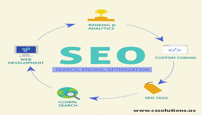 SEO Company in USA